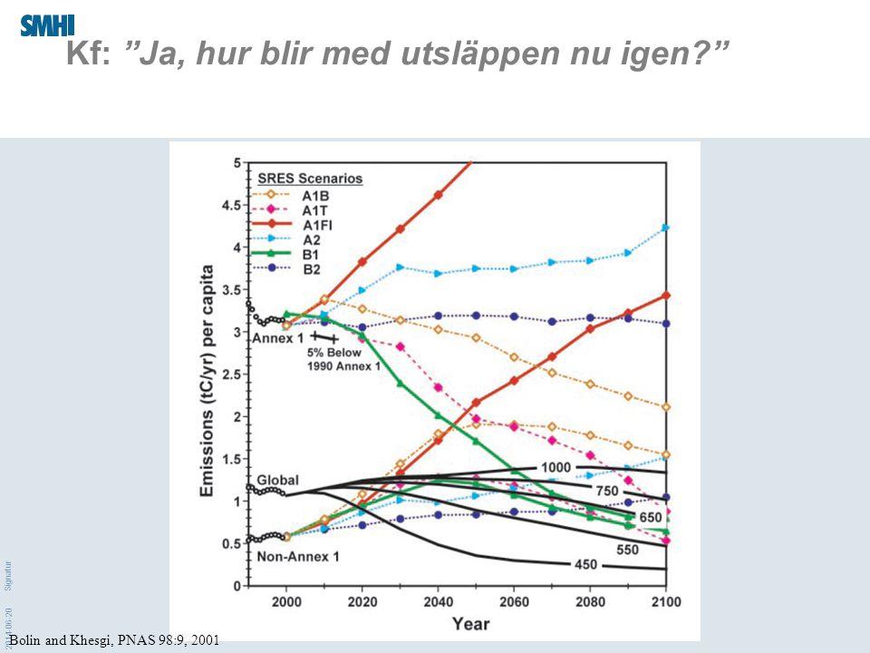 2014-06-20 Signatur Kf: TCR i CMIP2/19 modeller: ΔT glob =1.1-3.1°C, ΔT Nordic =0.2-6.4°C Räisänen, 2001