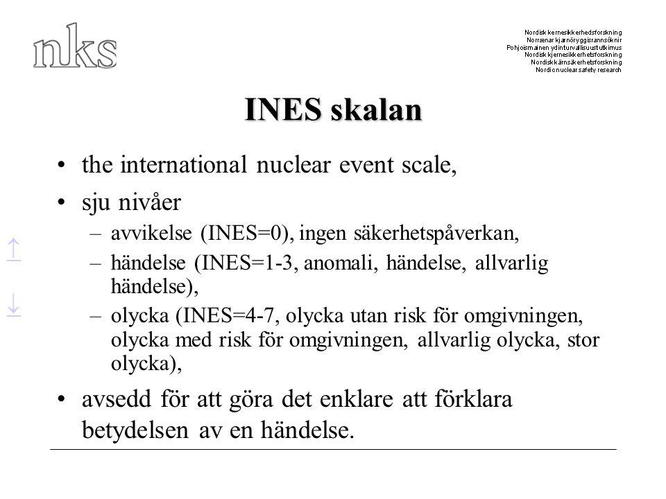 INES skalan •the international nuclear event scale, •sju nivåer –avvikelse (INES=0), ingen säkerhetspåverkan, –händelse (INES=1-3, anomali, händelse,