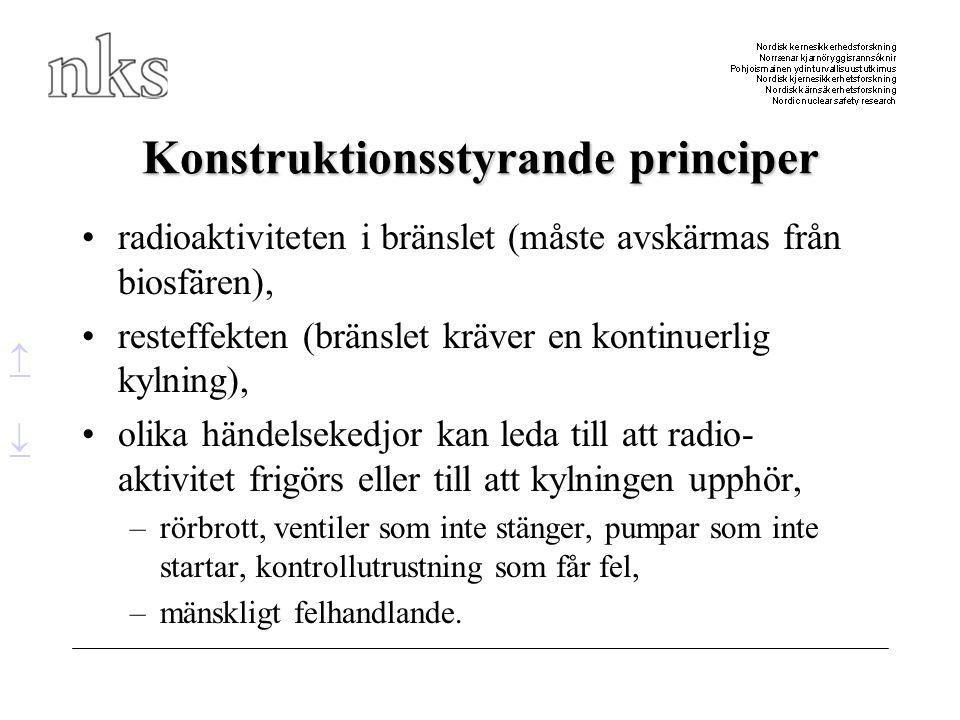 Konstruktionsstyrande principer •radioaktiviteten i bränslet (måste avskärmas från biosfären), •resteffekten (bränslet kräver en kontinuerlig kylning)