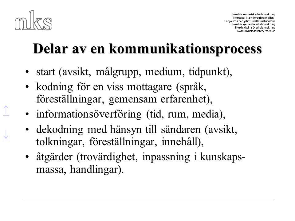 Delar av en kommunikationsprocess •start (avsikt, målgrupp, medium, tidpunkt), •kodning för en viss mottagare (språk, föreställningar, gemensam erfare