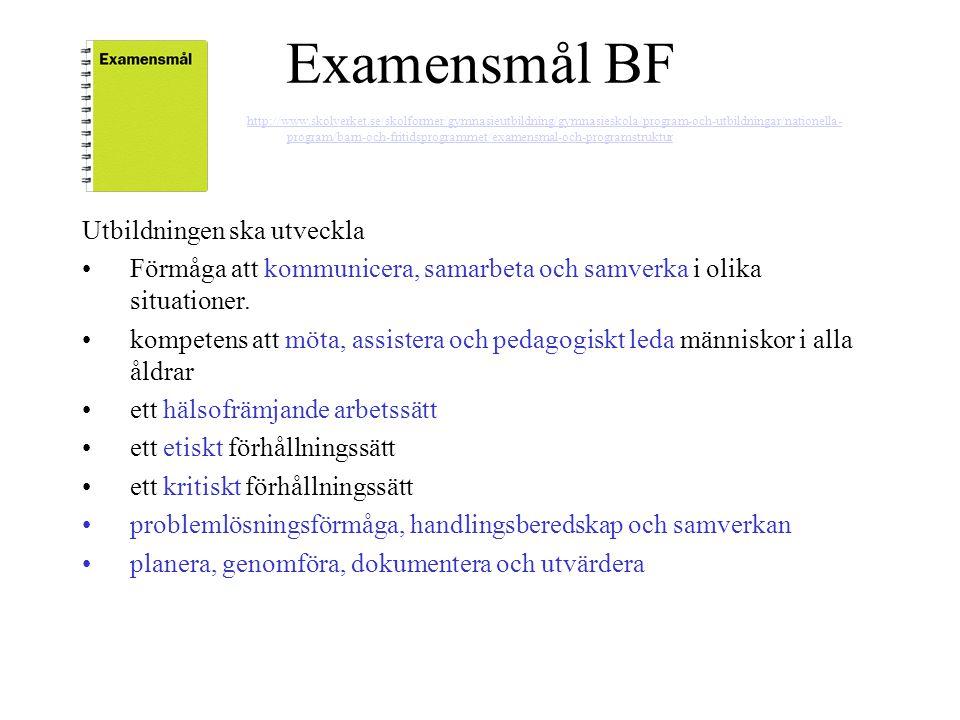Examensmål BF http://www.skolverket.se/skolformer/gymnasieutbildning/gymnasieskola/program-och-utbildningar/nationella- program/barn-och-fritidsprogrammet/examensmal-och-programstrukturhttp://www.skolverket.se/skolformer/gymnasieutbildning/gymnasieskola/program-och-utbildningar/nationella- program/barn-och-fritidsprogrammet/examensmal-och-programstruktur Utbildningen ska utveckla •Förmåga att kommunicera, samarbeta och samverka i olika situationer.