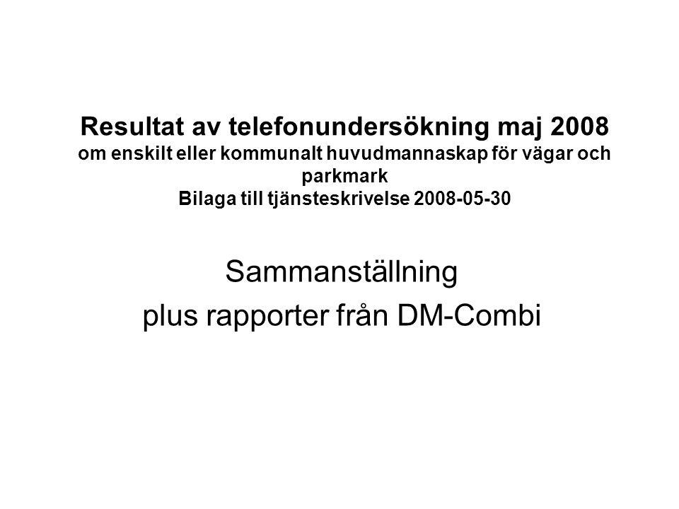 Resultat av telefonundersökning maj 2008 om enskilt eller kommunalt huvudmannaskap för vägar och parkmark Bilaga till tjänsteskrivelse 2008-05-30 Sammanställning plus rapporter från DM-Combi
