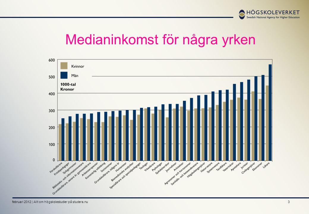 3 Medianinkomst för några yrken februari 2012 | Allt om högskolestudier på studera.nu
