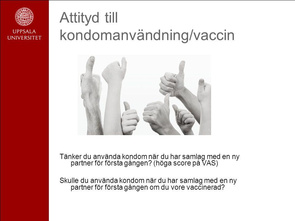 Attityd till kondomanvändning/vaccin Tänker du använda kondom när du har samlag med en ny partner för första gången? (höga score på VAS) Skulle du anv