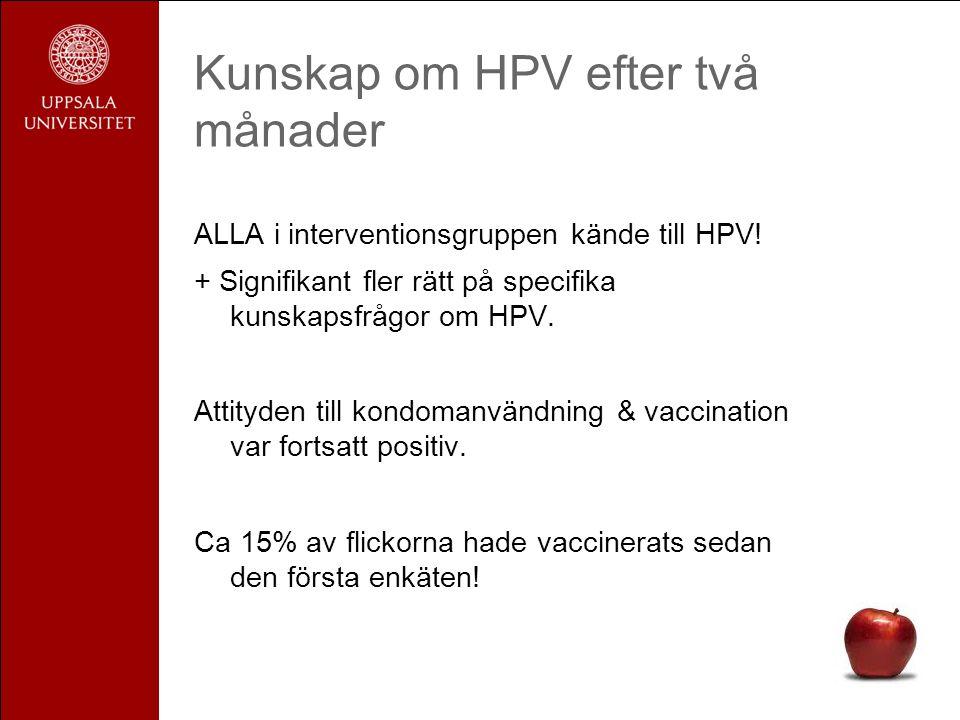 Kunskap om HPV efter två månader ALLA i interventionsgruppen kände till HPV! + Signifikant fler rätt på specifika kunskapsfrågor om HPV. Attityden til
