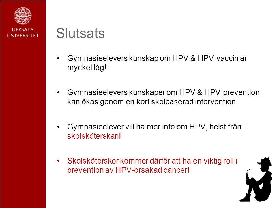 Slutsats •Gymnasieelevers kunskap om HPV & HPV-vaccin är mycket låg! •Gymnasieelevers kunskaper om HPV & HPV-prevention kan ökas genom en kort skolbas