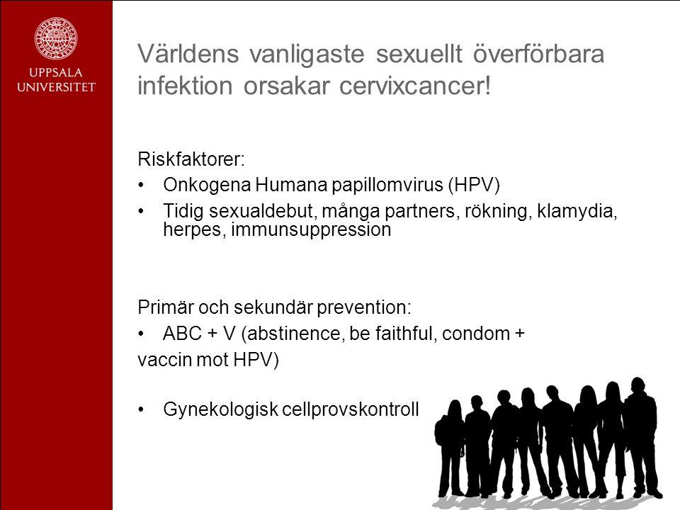 Världens vanligaste sexuellt överförbara infektion orsakar cervixcancer! Riskfaktorer: •Onkogena Humana papillomvirus (HPV) •Tidig sexualdebut, många