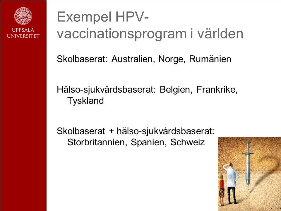 Exempel HPV- vaccinationsprogram i världen Skolbaserat: Australien, Norge, Rumänien Hälso-sjukvårdsbaserat: Belgien, Frankrike, Tyskland Skolbaserat +