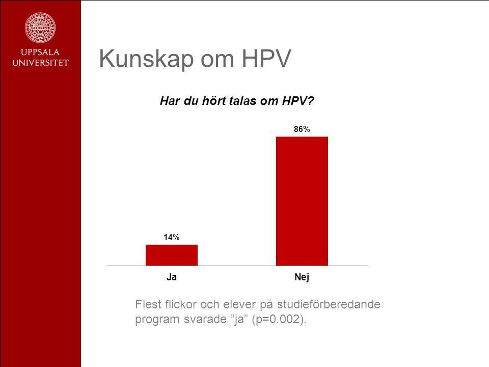 """Kunskap om HPV Flest flickor och elever på studieförberedande program svarade """"ja"""" (p=0.002)."""