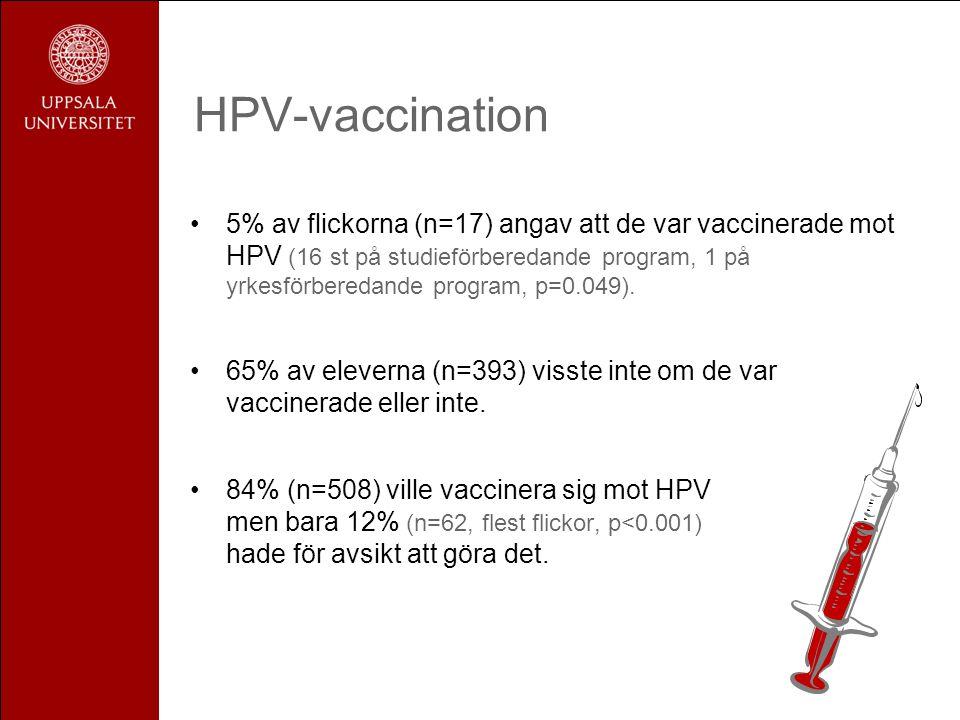 HPV-vaccination •5% av flickorna (n=17) angav att de var vaccinerade mot HPV (16 st på studieförberedande program, 1 på yrkesförberedande program, p=0