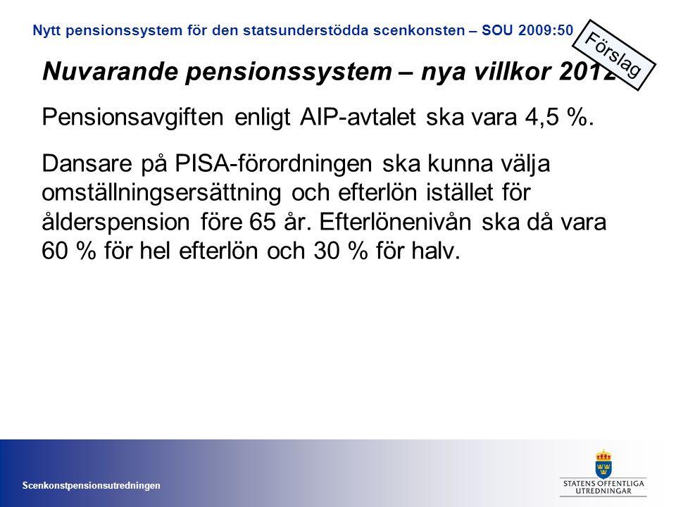 Scenkonstpensionsutredningen Nuvarande pensionssystem – nya villkor 2012 Pensionsavgiften enligt AIP-avtalet ska vara 4,5 %.