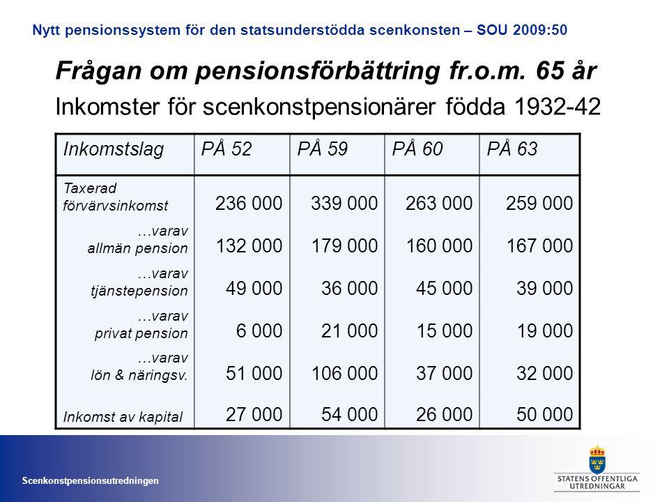 Scenkonstpensionsutredningen Frågan om pensionsförbättring fr.o.m.
