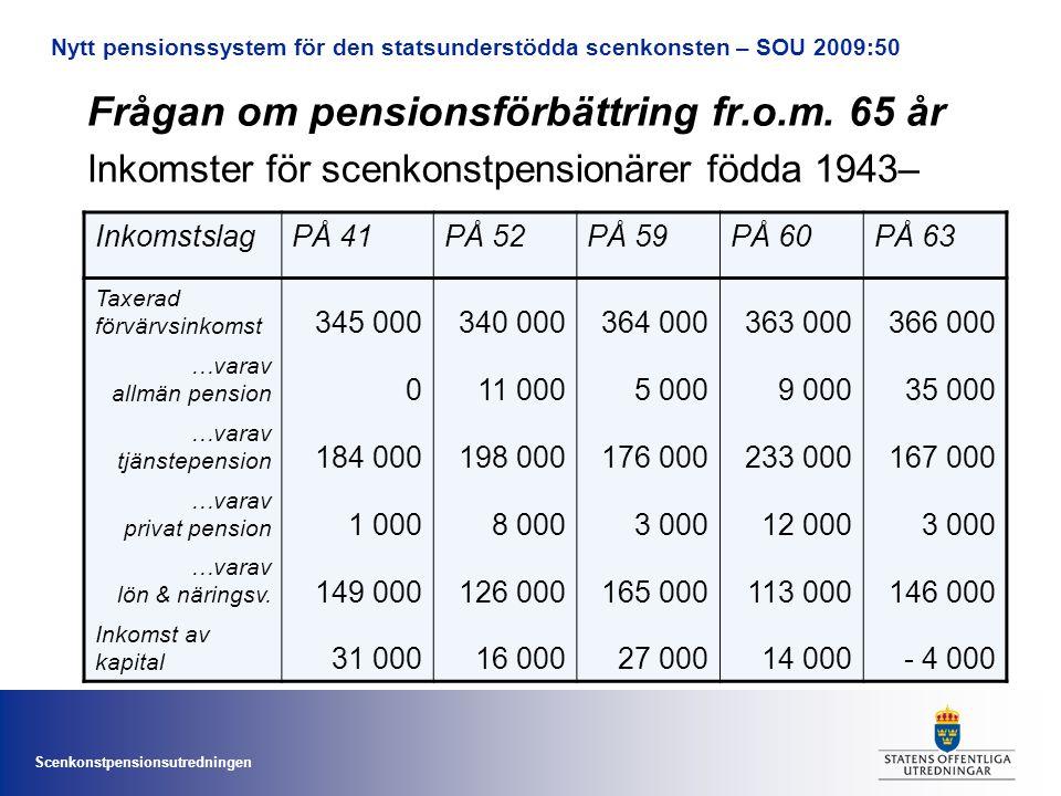 Scenkonstpensionsutredningen Frågan om pensionsförbättring fr.o.m. 65 år Inkomster för scenkonstpensionärer födda 1943– Nytt pensionssystem för den st