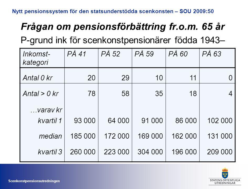 Scenkonstpensionsutredningen Frågan om pensionsförbättring fr.o.m. 65 år P-grund ink för scenkonstpensionärer födda 1943– Nytt pensionssystem för den