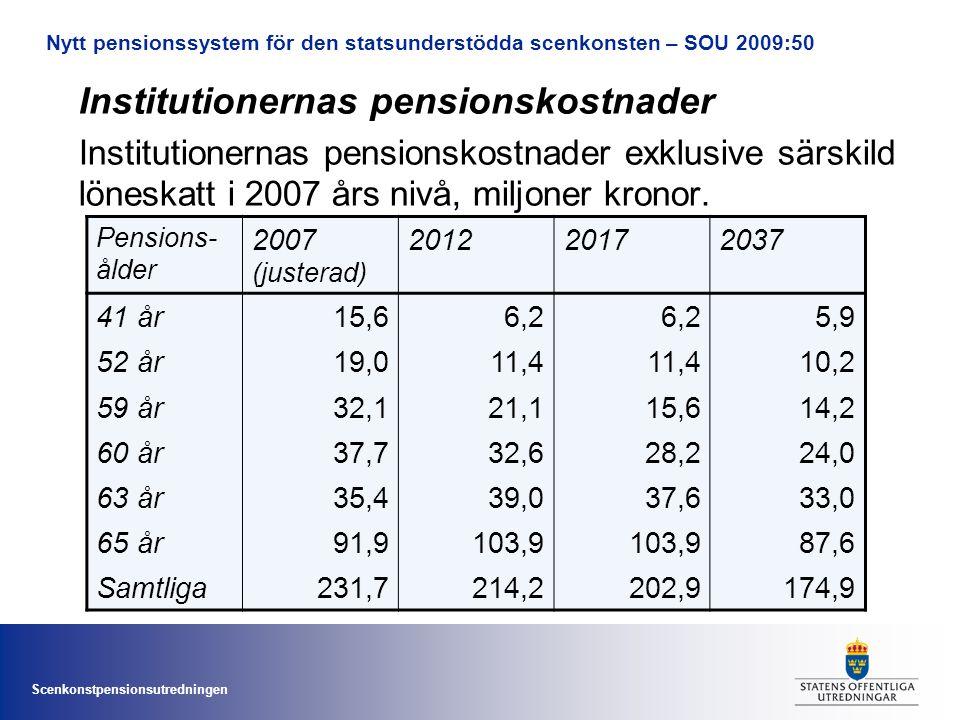 Scenkonstpensionsutredningen Institutionernas pensionskostnader Institutionernas pensionskostnader exklusive särskild löneskatt i 2007 års nivå, miljoner kronor.