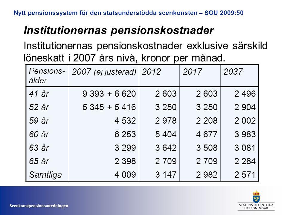 Scenkonstpensionsutredningen Institutionernas pensionskostnader Institutionernas pensionskostnader exklusive särskild löneskatt i 2007 års nivå, kronor per månad.