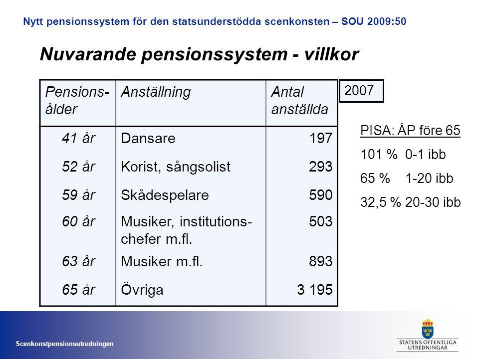 Scenkonstpensionsutredningen Nytt pensionssystem för den statsunderstödda scenkonsten – SOU 2009:50 Nuvarande pensionssystem - villkor Pensions- ålder