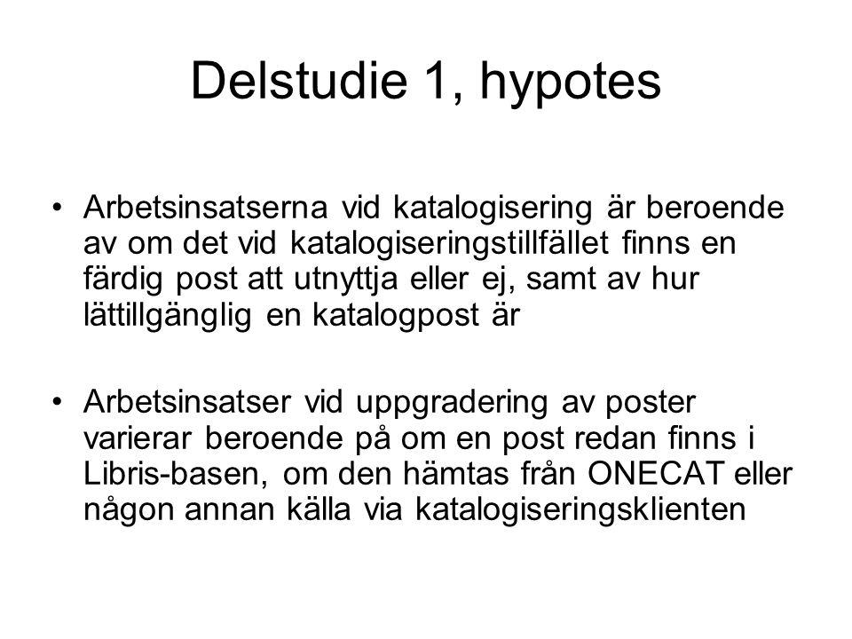 Delstudie 1, hypotes •Arbetsinsatserna vid katalogisering är beroende av om det vid katalogiseringstillfället finns en färdig post att utnyttja eller ej, samt av hur lättillgänglig en katalogpost är •Arbetsinsatser vid uppgradering av poster varierar beroende på om en post redan finns i Libris-basen, om den hämtas från ONECAT eller någon annan källa via katalogiseringsklienten