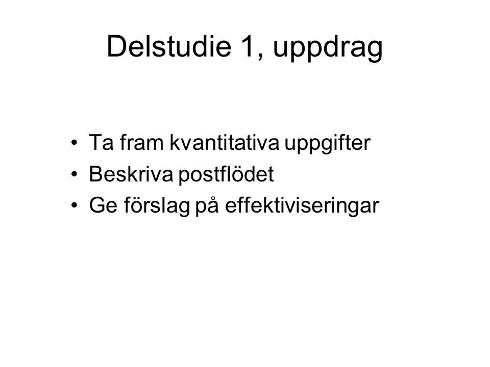Delstudie 1, uppdrag •Ta fram kvantitativa uppgifter •Beskriva postflödet •Ge förslag på effektiviseringar