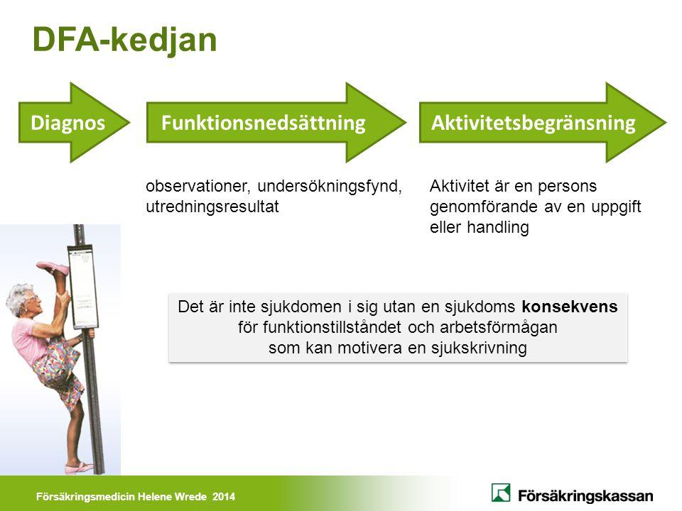 Försäkringsmedicin Helene Wrede 2014 Diagnos Funktionsnedsättning Aktivitetsbegränsning Det är inte sjukdomen i sig utan en sjukdoms konsekvens för fu