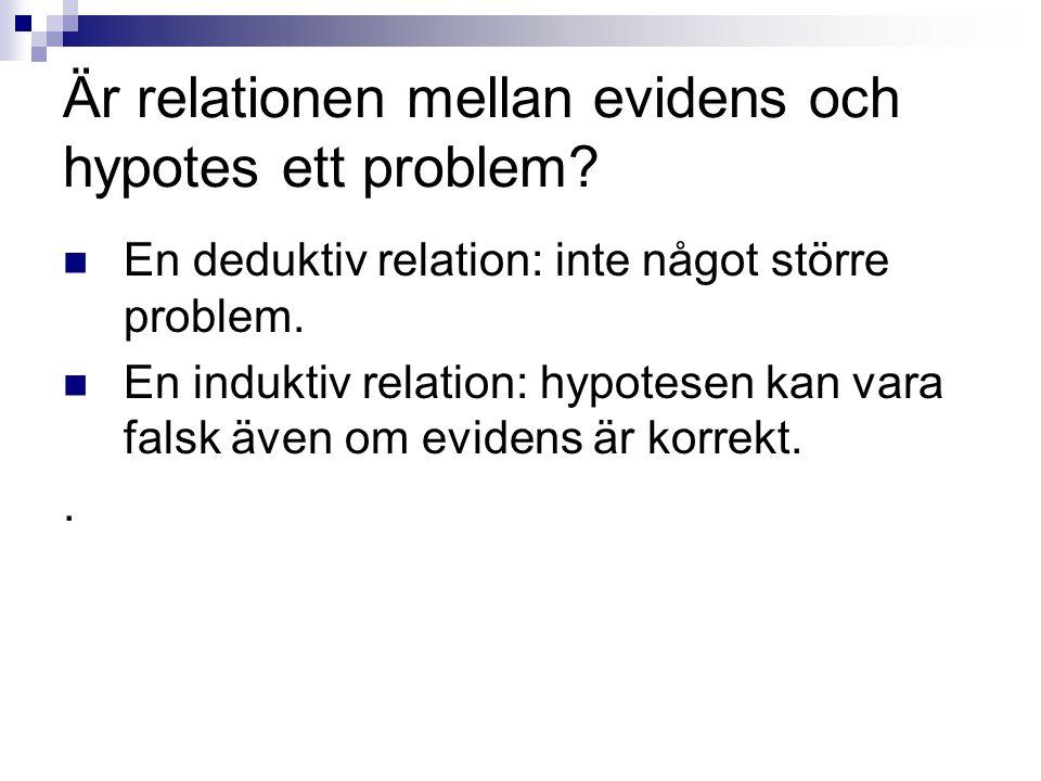 Är relationen mellan evidens och hypotes ett problem?  En deduktiv relation: inte något större problem.  En induktiv relation: hypotesen kan vara fa