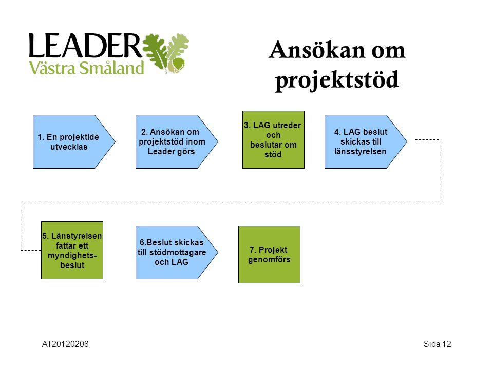 Sida 12 Ansökan om projektstöd 1. En projektidé utvecklas 2. Ansökan om projektstöd inom Leader görs 3. LAG utreder och beslutar om stöd 4. LAG beslut