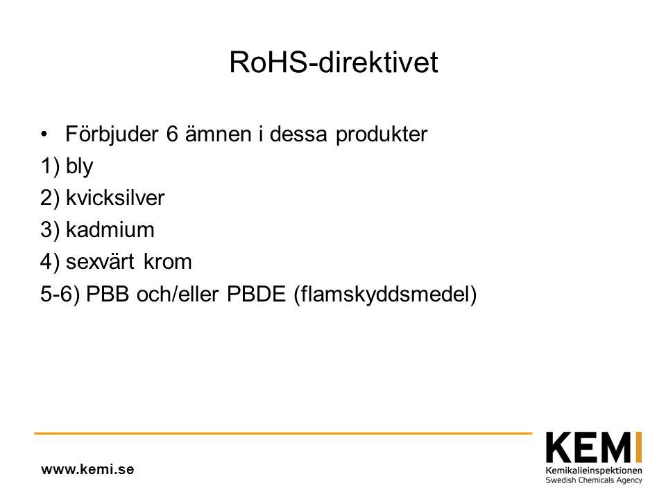 RoHS-direktivet •Förbjuder 6 ämnen i dessa produkter 1) bly 2) kvicksilver 3) kadmium 4) sexvärt krom 5-6) PBB och/eller PBDE (flamskyddsmedel) www.kemi.se