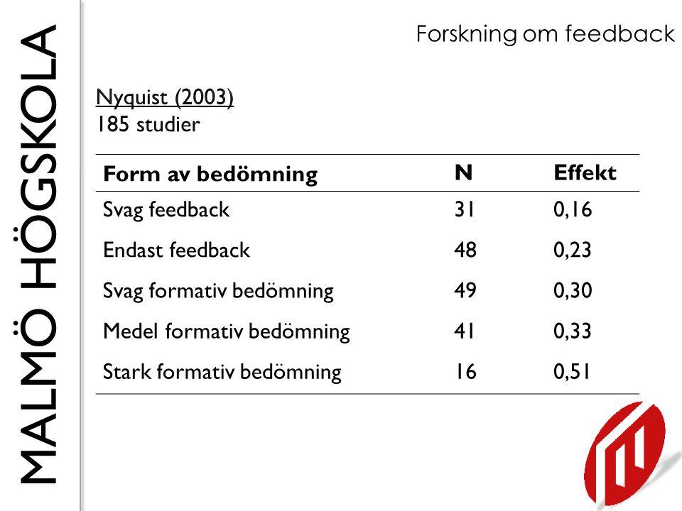 MALMÖ HÖGSKOLA Forskning om feedback Form av bedömning NEffekt Svag feedback310,16 Endast feedback480,23 Svag formativ bedömning490,30 Medel formativ