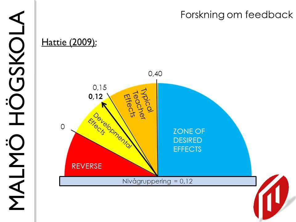 MALMÖ HÖGSKOLA Forskning om feedback Feedback = 0,73 REVERSE Developmental Effects Typical Teacher Effects ZONE OF DESIRED EFFECTS 0 0,15 0,40 0,73 Baserat på 23 metastudier (totalt 1287 studier) Andra metastudier: t.ex.