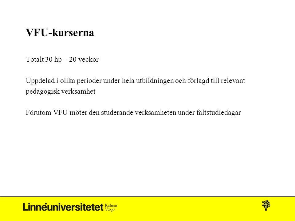 VFU-koordinatorer Kalmar: Ulrica Johansson Åleheim Telefon: 0480-44 73 91 ulrica.johansson.aleheim@lnu.se Växjö: Andreas Larsson VFU-koordinator för grundskolans senare år och gymnasiet Telefon: 0470-76 75 50 andreas.larsson@lnu.se Katrin Bladh VFU-koordinator för förskola, fritidshem och tidigare år Telefon: 0470 – 76 74 73 katrin.bladh@lnu.se