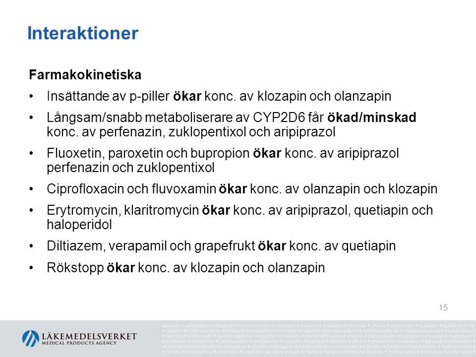 Interaktioner Farmakokinetiska •Insättande av p-piller ökar konc. av klozapin och olanzapin •Långsam/snabb metaboliserare av CYP2D6 får ökad/minskad k