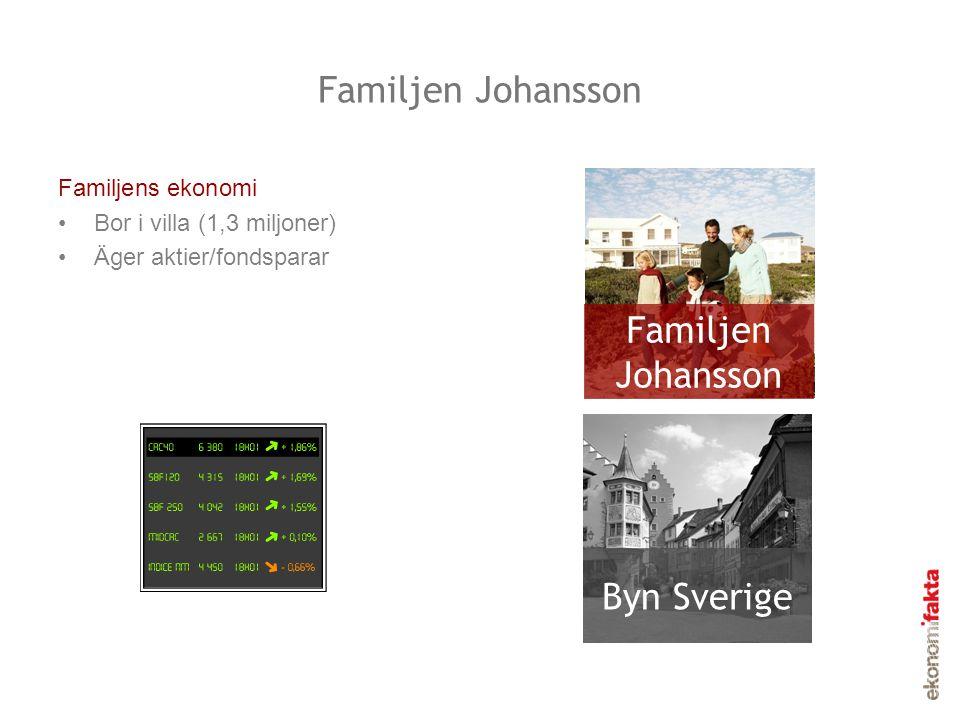 Familjen Johansson Familjens ekonomi •Bor i villa (1,3 miljoner) •Äger aktier/fondsparar Familjen Johansson Byn Sverige