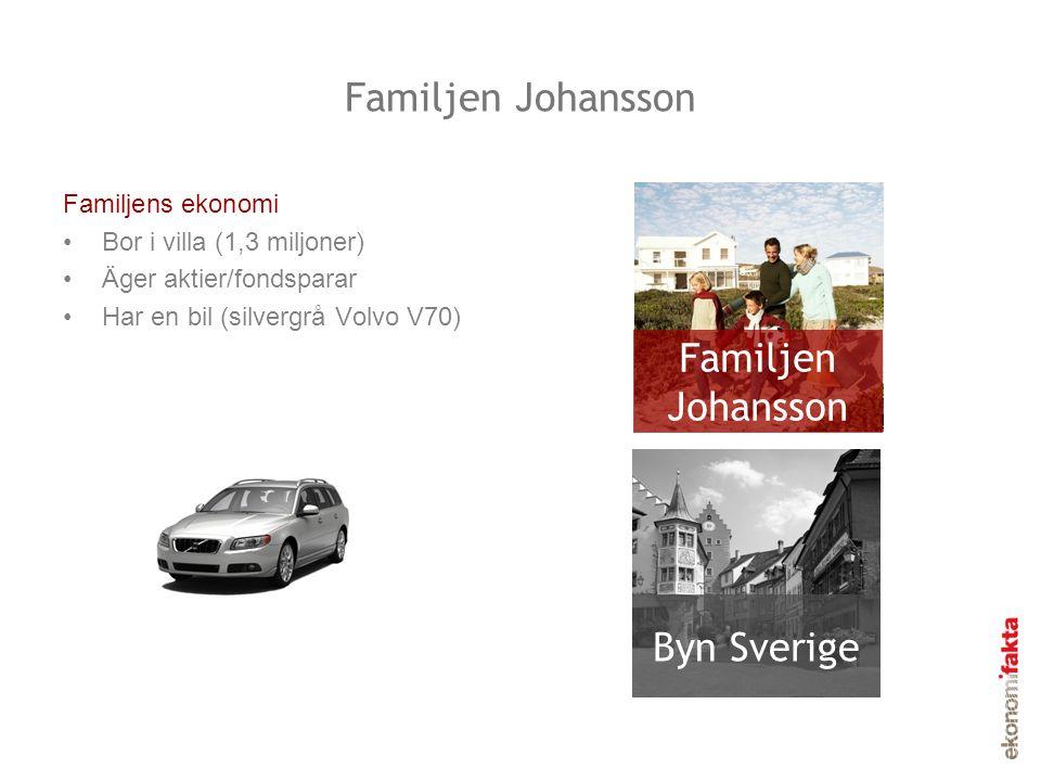 Familjen Johansson Familjens ekonomi •Bor i villa (1,3 miljoner) •Äger aktier/fondsparar •Har en bil (silvergrå Volvo V70) Familjen Johansson Byn Sver