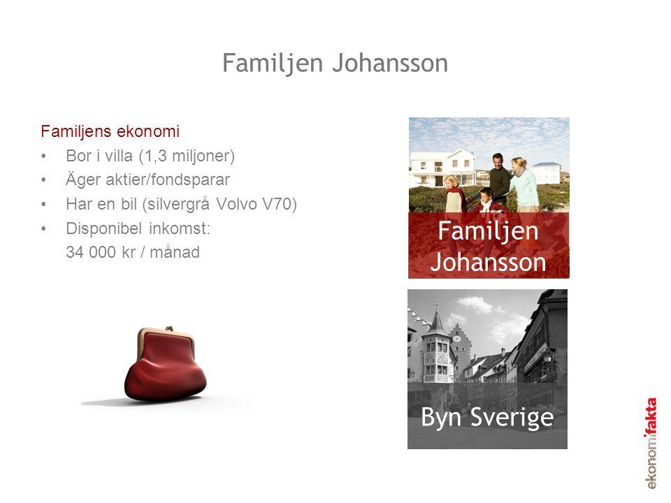 Familjen Johansson Familjens ekonomi •Bor i villa (1,3 miljoner) •Äger aktier/fondsparar •Har en bil (silvergrå Volvo V70) •Disponibel inkomst: 34 000