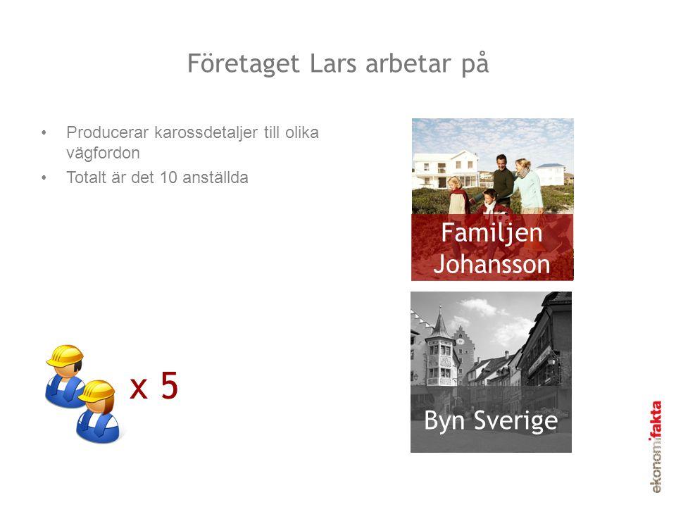 •Producerar karossdetaljer till olika vägfordon •Totalt är det 10 anställda Företaget Lars arbetar på Familjen Johansson Byn Sverige x 5