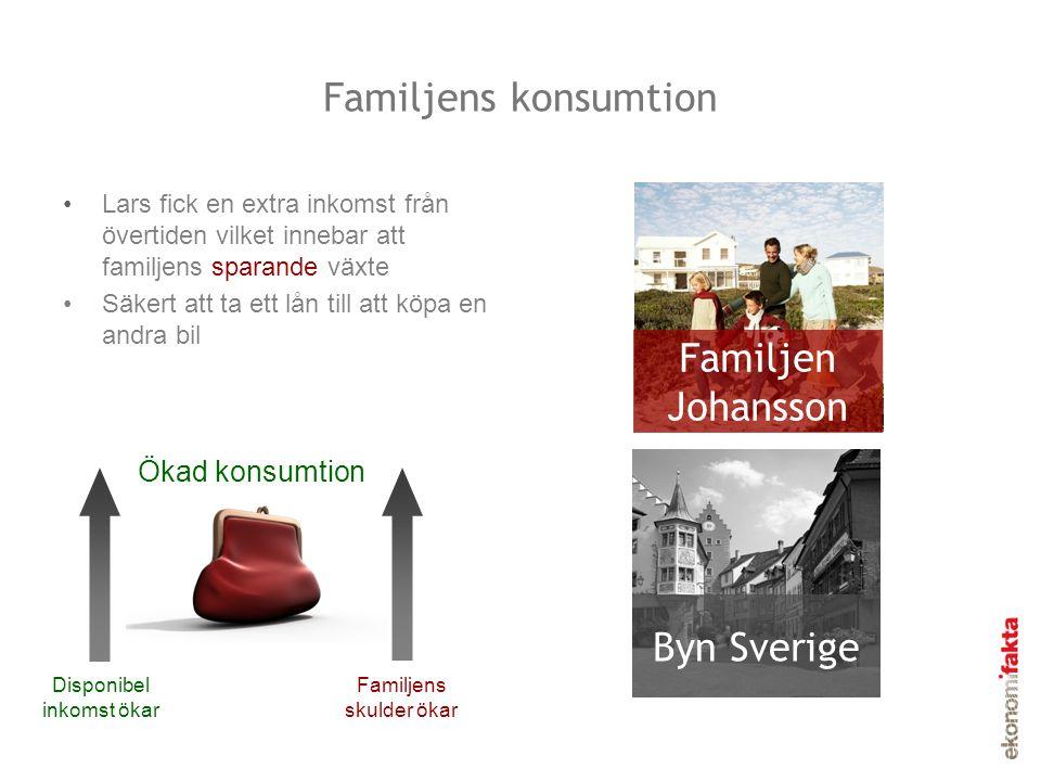 Familjens konsumtion •Lars fick en extra inkomst från övertiden vilket innebar att familjens sparande växte •Säkert att ta ett lån till att köpa en an