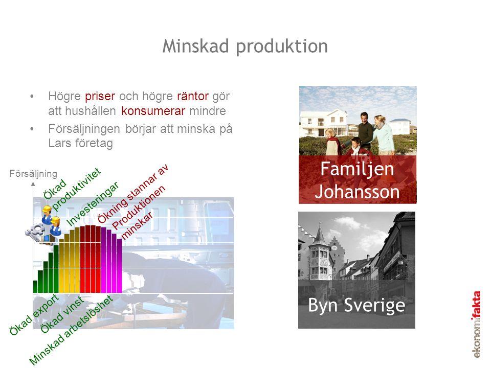 Minskad produktion •Högre priser och högre räntor gör att hushållen konsumerar mindre •Försäljningen börjar att minska på Lars företag Familjen Johans