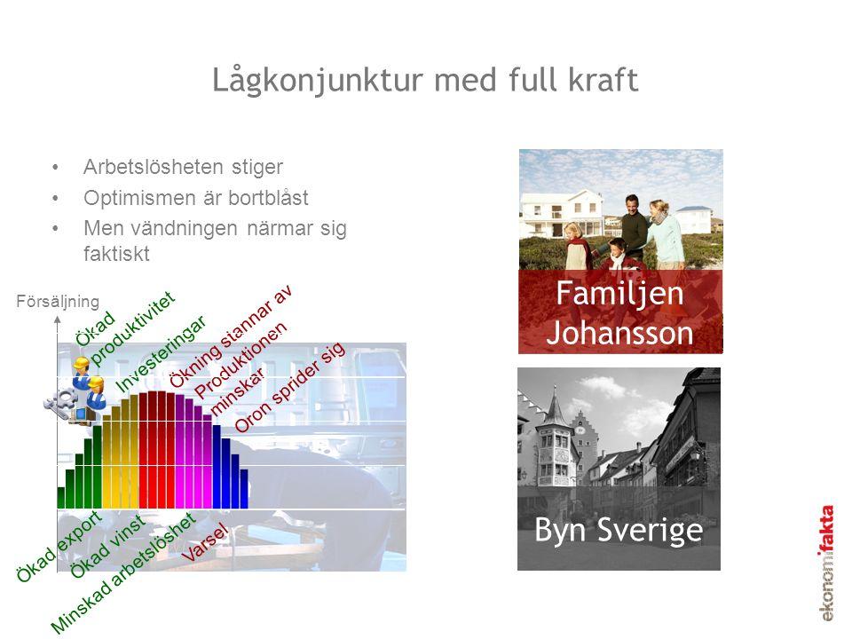 Lågkonjunktur med full kraft •Arbetslösheten stiger •Optimismen är bortblåst •Men vändningen närmar sig faktiskt Familjen Johansson Byn Sverige Försäl