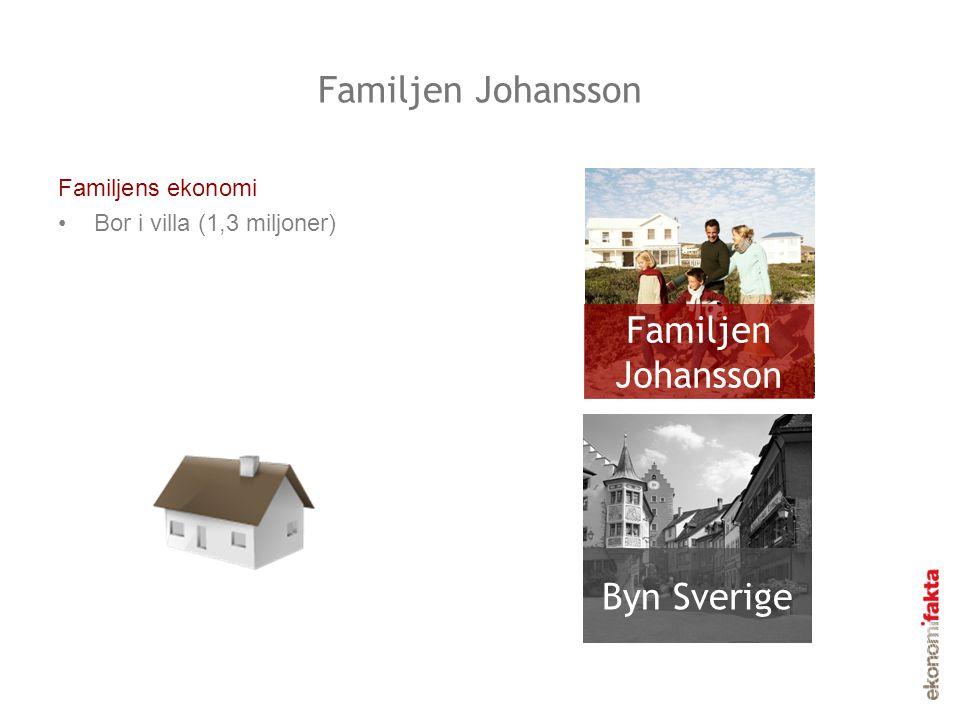 Familjen Johansson Familjens ekonomi •Bor i villa (1,3 miljoner) Familjen Johansson Byn Sverige