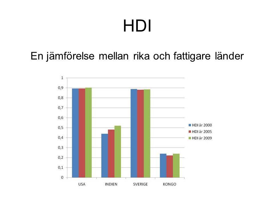 HDI En jämförelse mellan rika och fattigare länder