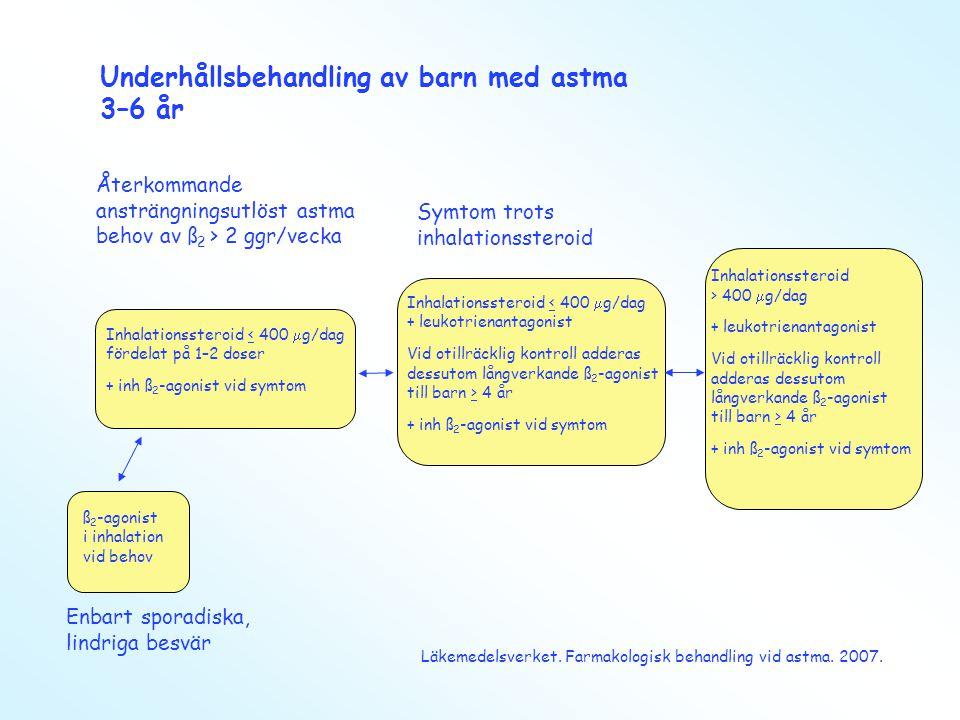 Underhållsbehandling av barn med astma 3–6 år Symtom trots inhalationssteroid Återkommande ansträngningsutlöst astma behov av ß 2 > 2 ggr/vecka Inhala