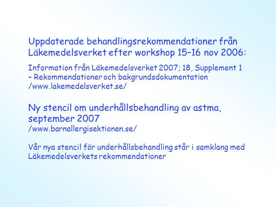 Underhållsbehandling av barn med astma 3–6 år Symtom trots inhalationssteroid Återkommande ansträngningsutlöst astma behov av ß 2 > 2 ggr/vecka Inhalationssteroid < 400  g/dag fördelat på 1–2 doser + inh ß 2 -agonist vid symtom Inhalationssteroid < 400  g/dag + leukotrienantagonist Vid otillräcklig kontroll adderas dessutom långverkande ß 2 -agonist till barn > 4 år + inh ß 2 -agonist vid symtom Inhalationssteroid > 400  g/dag + leukotrienantagonist Vid otillräcklig kontroll adderas dessutom långverkande ß 2 -agonist till barn > 4 år + inh ß 2 -agonist vid symtom Enbart sporadiska, lindriga besvär ß 2 -agonist i inhalation vid behov Läkemedelsverket.