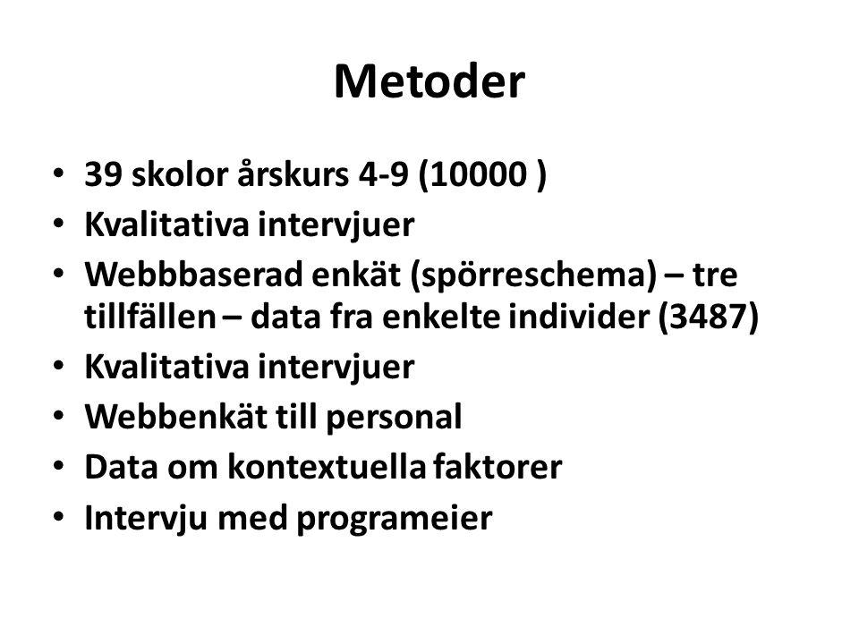 Metoder • 39 skolor årskurs 4-9 (10000 ) • Kvalitativa intervjuer • Webbbaserad enkät (spörreschema) – tre tillfällen – data fra enkelte individer (34