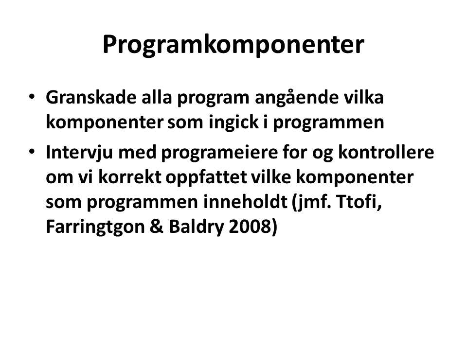 Programkomponenter • Granskade alla program angående vilka komponenter som ingick i programmen • Intervju med programeiere for og kontrollere om vi ko