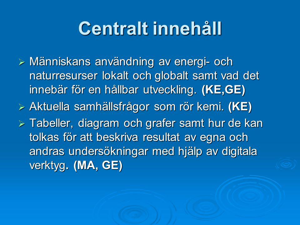 Centralt innehåll  Människans användning av energi- och naturresurser lokalt och globalt samt vad det innebär för en hållbar utveckling. (KE,GE)  Ak