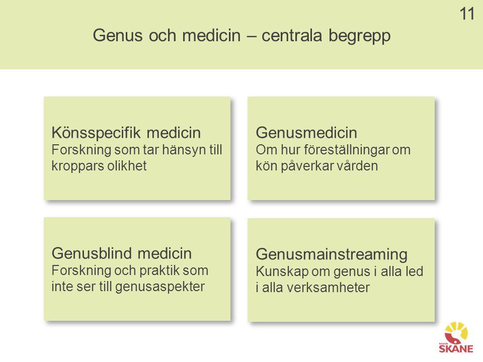Jämställd sjukvård och Region Skånes likabehandlingspolicy Jämställd sjukvård Sjukvård som bygger på medvetenhet om kvinnors och mäns eventuella olika förutsättningar och biologiska behov samt på insikten om alla människors lika rätt till likvärdig vård.