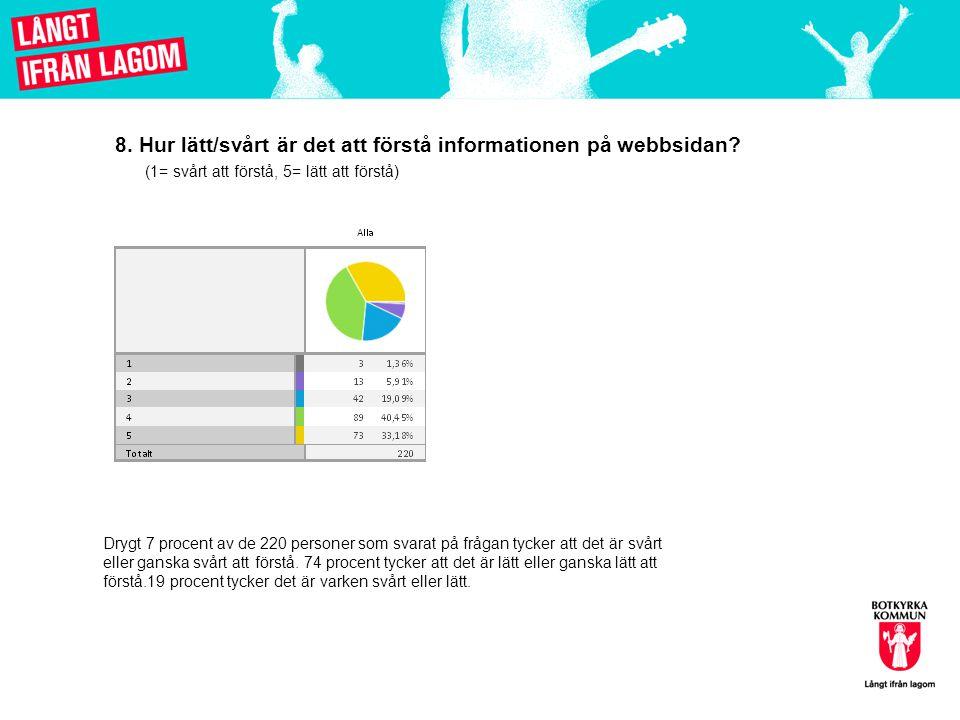 8.Hur lätt/svårt är det att förstå informationen på webbsidan.