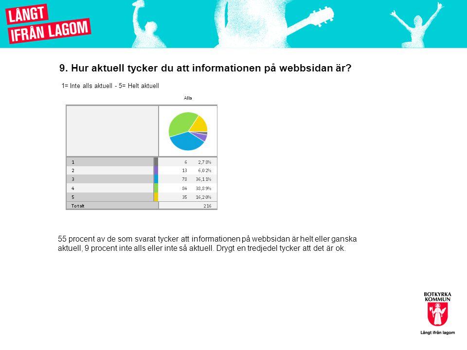 9.Hur aktuell tycker du att informationen på webbsidan är.