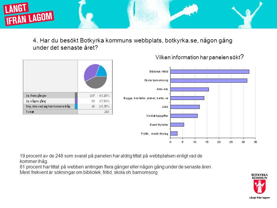 4.Har du besökt Botkyrka kommuns webbplats, botkyrka.se, någon gång under det senaste året.