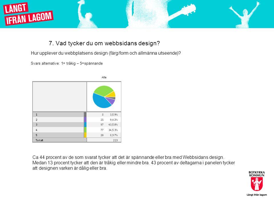 7.Vad tycker du om webbsidans design.
